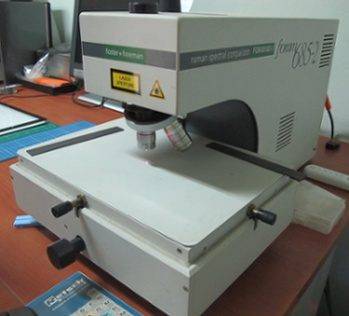 Φασματομετρητής Raman
